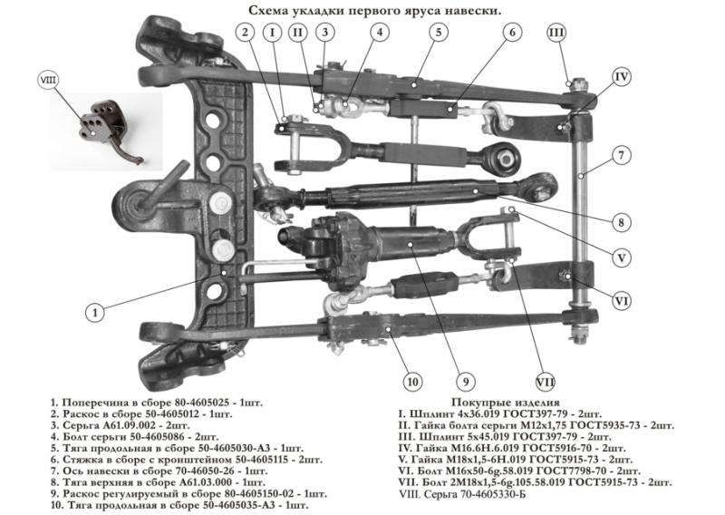 Обзор механизмов навески МТЗ 1221