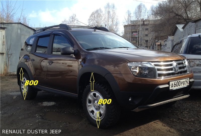 H&R Renault Duster